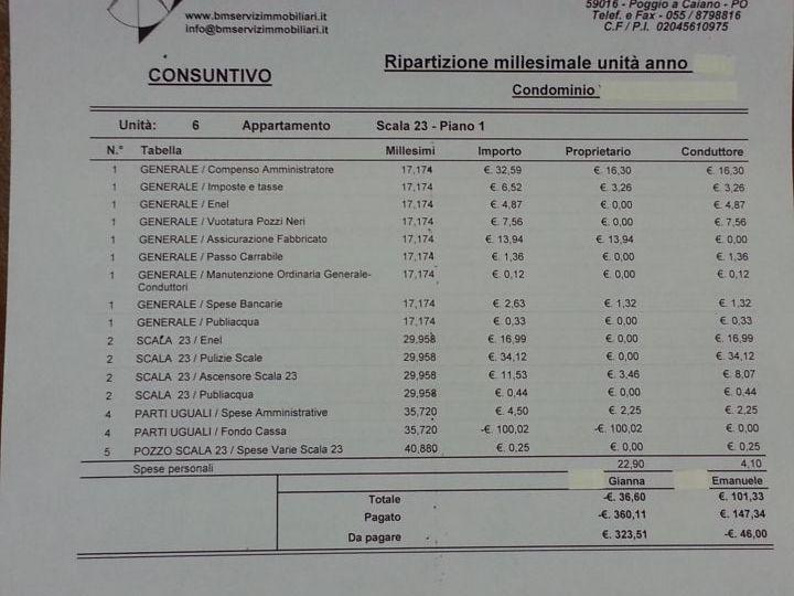 Es contabilit for Locatario e conduttore